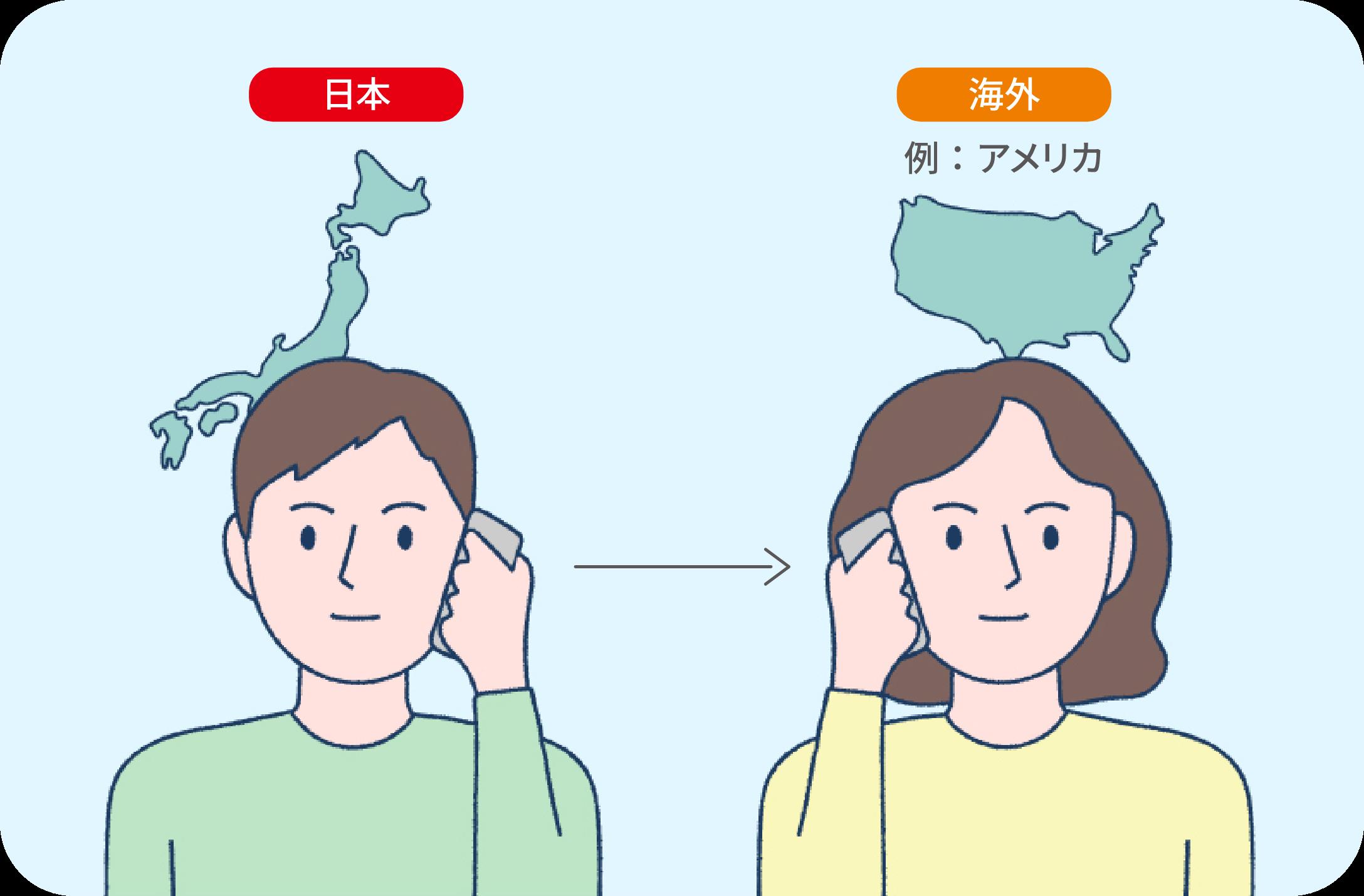 日本から海外へ