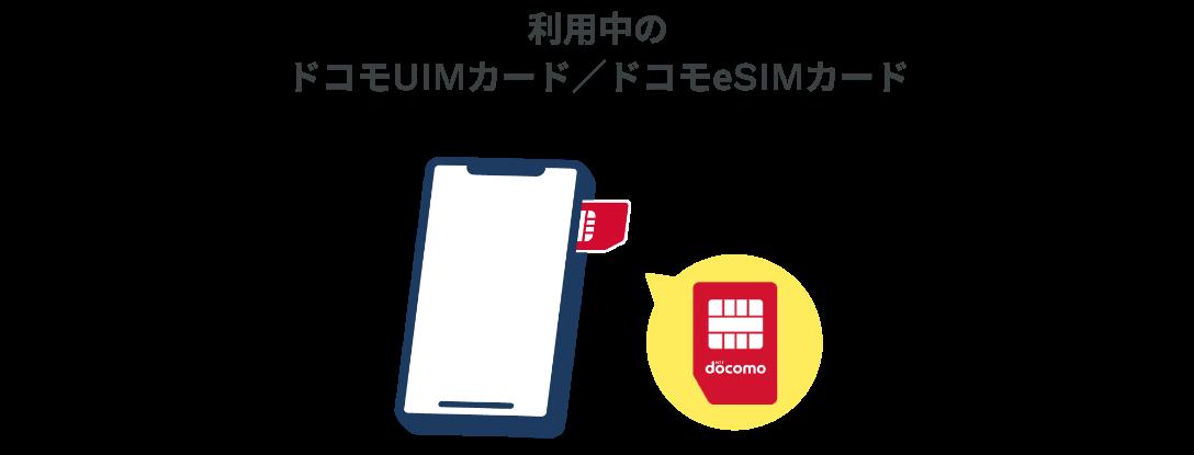 ご利用中のドコモUIMカード/SIMカード