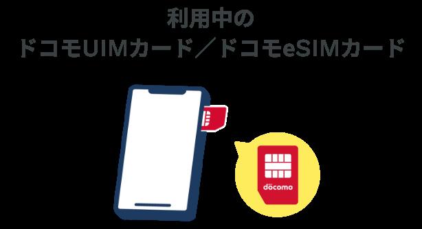 ご利用中のSIMカード/eSIMカード